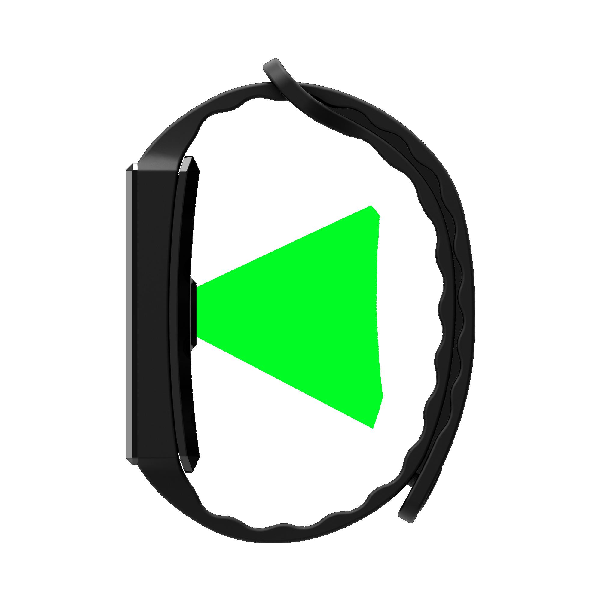 omniband